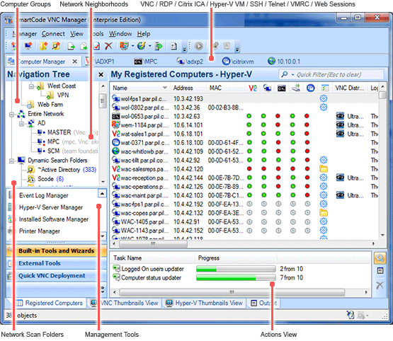 SmartCode VNC Manager Features